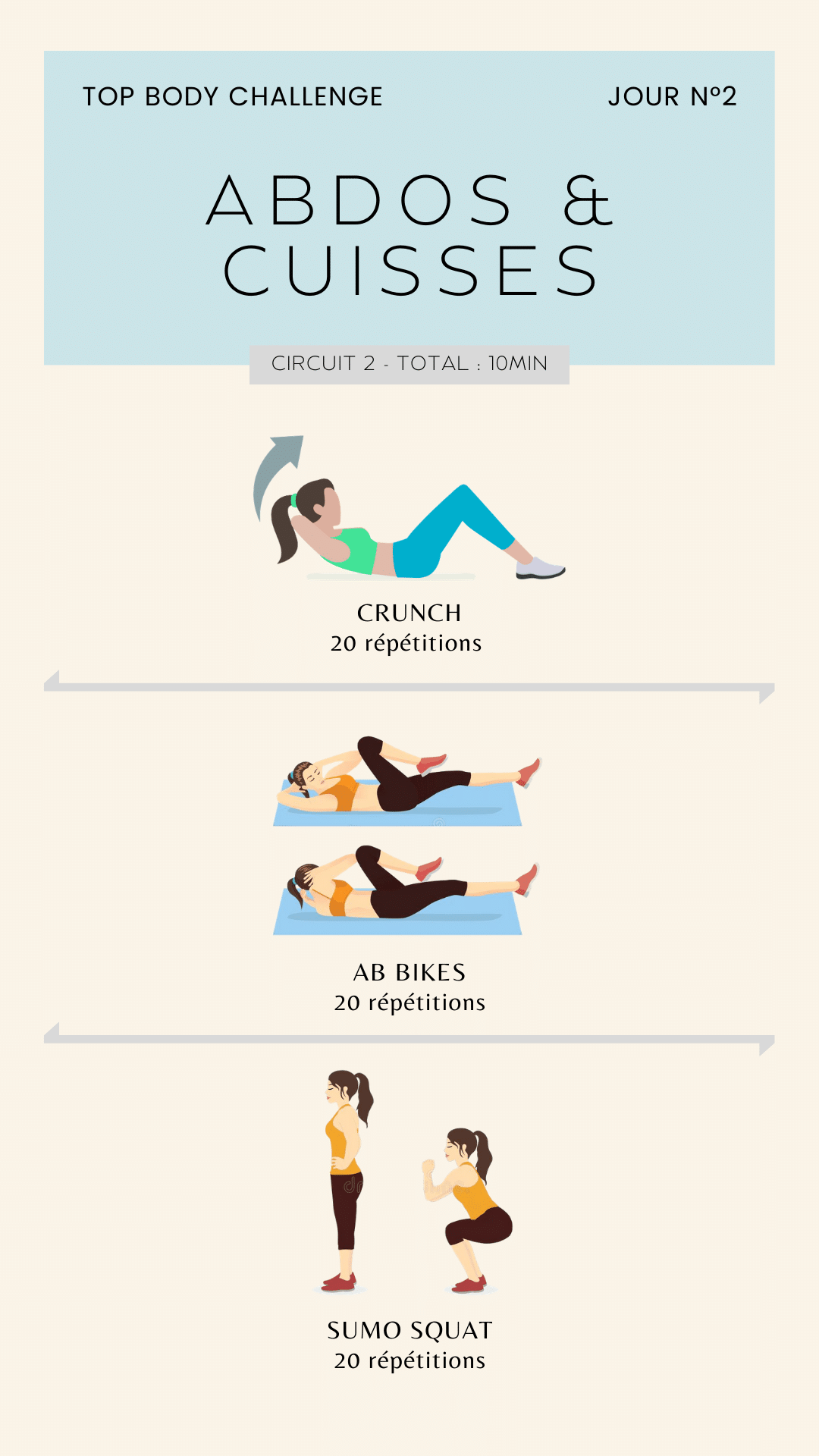 exercices top body challenge
